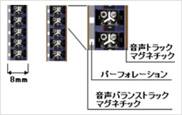 S8ミリフィルム